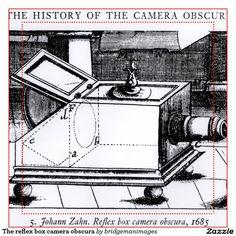 johannes Zahn camera obscura - Google-Suche