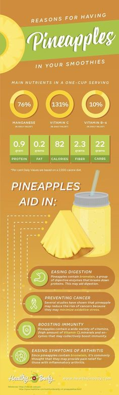 Pineapples' Health Benefits And Nutritional Content Healthy Smoothie Ingredients, Healthy Smoothies, Smoothie Recipes, Fiber Diet, Arthritis Remedies, Cleanse Diet, Delicious Fruit, Fruit Recipes, Detox Drinks