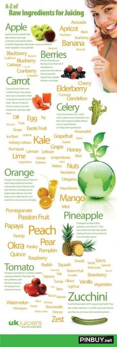 A-Z of Raw Indredients for Juicing Infographic Infographic - Fashion for Women and Men