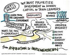 White House Forum on Nonprofit Leadership
