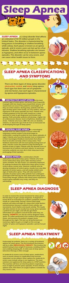 We created this infographic to teach people about Sleep Apnea Symptoms and  Treatment. If you have any questions about sleep apnea, just read this infographic.  Most people that have sleep apnea never find an alternative treatment and suffer  for years.