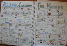 Alpha-Genres! A perfect writer's notebook lesson to begin the year with...sets them up for lots of writing topics.