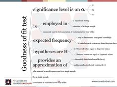 Goodness of fit test also referred to as chi-square test for a single sample Goodness of fit test expected frequency may be determined from prior knowledge Goodness of fit test expected frequency by calculation of an average from the given data Goodness of fit test significance level is on 0.10 Goodness of fit test significance level is on 0.05 Goodness of fit test significance level is on 0.01 Goodness of fit test is employed in a hypothesis testing Goodness of fit test is employed in