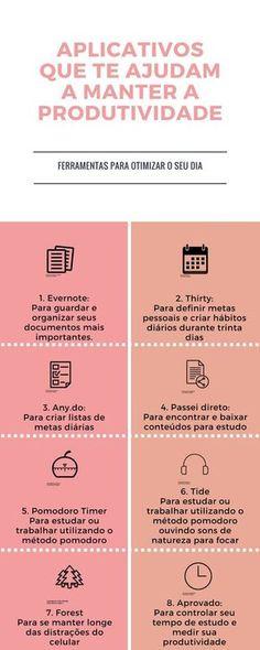 Um desafio muitas pessoas que estudam ou trabalham é manter a produtividade ao longo do dia. São tantas desculpas, distrações e falta de foco que se torna difícil para algumas pessoas não se desvia…