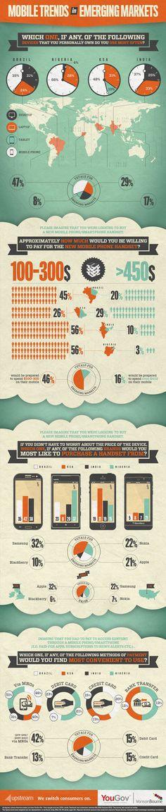 Emergente sí es Colombia, pero en tendencia móvil, ni se asoma [al menos, no en esta infografía].