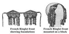 Illustration of a French ringlet front from The Esther M. Victorian Hairstyles, Vintage Hairstyles, Wig Hairstyles, Victorian Hats, Victorian Fashion, Historical Costume, Historical Clothing, Historical Hairstyles, Period Outfit