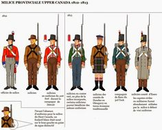 Canadian Sedentary Militia There were 40000 militia in Lower Canada, 10000 in Upper Canada and 10000 in the Maritimes. One fourth of each un...