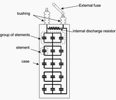 General power substation diagram relevant to MV and LV