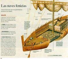 Malaka Fenicia-Cartago 800 ac - 218 ac