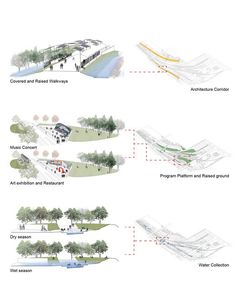 Kaohsiung Port Station Urban Design Winning Proposal / Ager Group,site plan and axon detail diagram