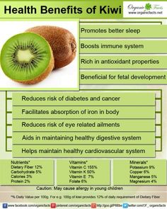 Do you know Kiwi fruit proves valuable in treating various medical conditions such as cancer, insomnia, and diabetes? Read more about health benefits of kiwifruit on