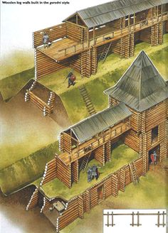 Cut-away construction view of Kiev wooden wall, with pit and embankment - Imagen Fantasy Castle, Fantasy Map, Fantasy Places, Medieval World, Medieval Castle, Medieval Fantasy, Historical Architecture, Ancient Architecture, Chateau Moyen Age