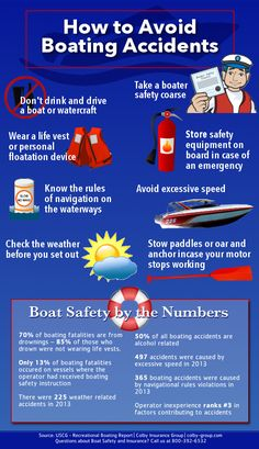 Safety tips for recreational boating. Boat Safety-By The Numbers 2014 Pontoon Boat Accessories, Boating Tips, Boating Fun, Boat Safety, Water Safety, Boating Holidays, Dont Drink And Drive, Boat Fashion, Boat Stuff