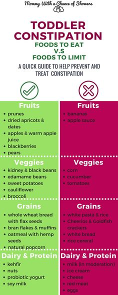 Toddler meals 577516352190613282 - A quick guide to the foods your toddler should eat and limit, to prevent and treat constipation Source by liztalton Constipation Food, Constipation Relief, Constipation In Babies, Toddler Constipation Remedies, Constipated Toddler, Kos, Homemade Baby Foods, Baby Led Weaning, Diet