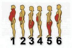 Şişmanlama Nedeninizi Öğrenin? Hangi Vücut Tipisiniz?