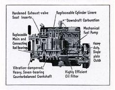 Steering system cdl bus Pinterest Bus engine, School
