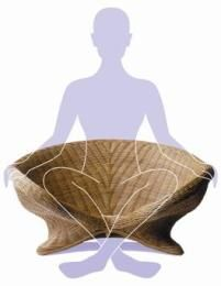 Meditation Chair, Meditation