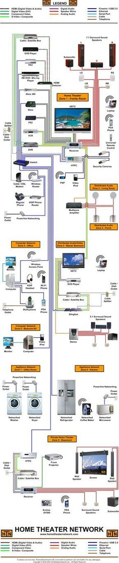 Home theater subwoofer wiring diagram h i g h f i d e l i t y home theater diagram 2 i will not be leaving the sofa thank you nicely asfbconference2016 Image collections