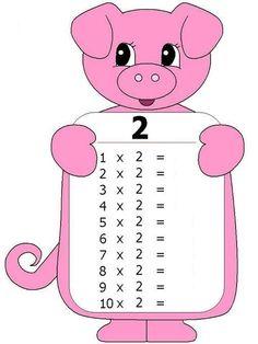 Tafel van 2 - zonder antwoorden (aangepaste versie van http://www.pinterest.com/source/proyectosytrabajosescolares.com/)