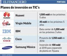 ¿Por qué se interesa Huawei (empresa de tecnología china) en México? 29/10/2014