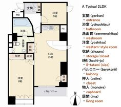Example of japanese apartment for family of 3 videos ive seen show a typical japanese apartment layout the article also describes gaijinguest houses vs apartments malvernweather Choice Image