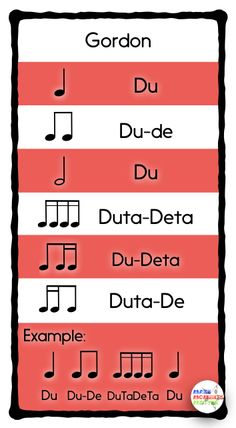 The Gordon rhythm syllable system, pros/cons, and some history. Read this blog post for more!