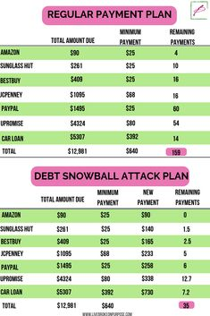 personal finance Tips,Finance Tips saving money,Finance Tips hacks,Finance Tips investing Financial Peace, Financial Tips, Financial Planning, Financial Literacy, The Plan, How To Plan, Budgeting Finances, Budgeting Tips, Monthly Expenses