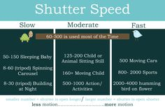 Moms with a Camera shutter speed cheatsheet, great site, easy to understand & apply some new techniques