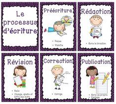 Processus d'écriture: 6 affiches en couleurs pour votre classe. Parfait pour un centre d'écriture