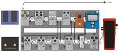 Pedal Board Layout