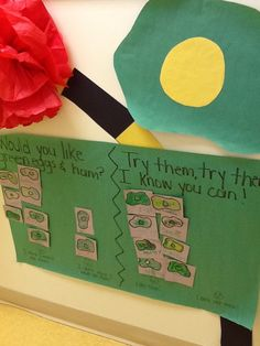 dr. Seuss prek unit: green eggs and ham, like it or not chart