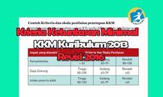 Pada Format KKM Kurikulum 2013 SD Kelas 1,2,3,4,5,6 Revisi Terbaru Tahun 2016 berisi contoh Kriteria dan skala penilaian penetapan KKM Untuk memudahkan analisis setiap KD, perlu dibuat skala penilaian yang disepakati oleh guru mata pelajaran seperti pada berkas yang bisa anda download berikut ini