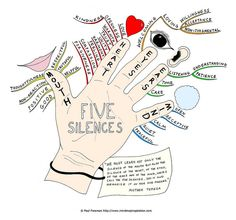 Five silences Mind Map | Flickr. A mind map that would be a great art journal page