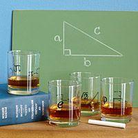 MATH GLASSES - SET OF 4|UncommonGoods