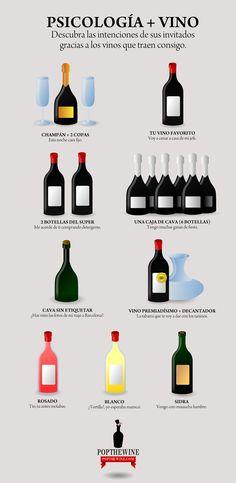 Cuando invitamos a cenar a amigos o familiares, podemos saber mucho sobre las intenciones con las que vienen solamente observando el vino que se traen con ellos… un poco de psicología y vino.…