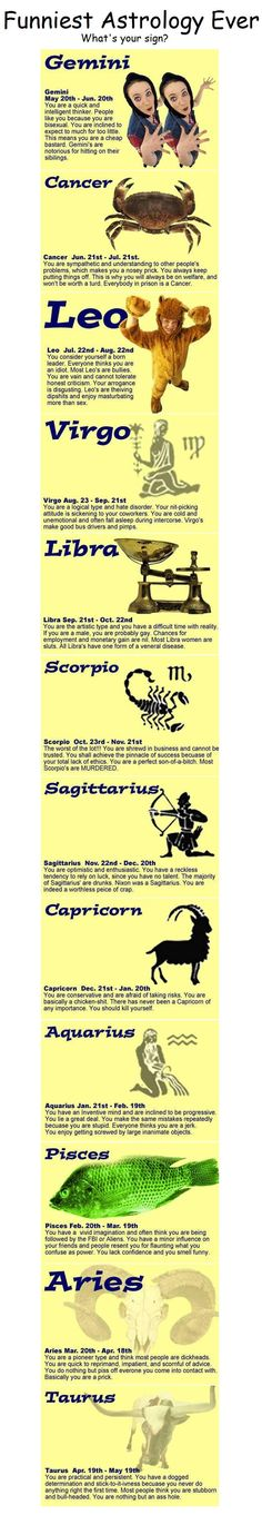 will i ever find love astrology Late marriage/ delay in marriage in horoscope: astrology: in late marriages matter saturn & rahu - both of them play the main role love horoscope report.