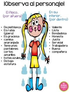 A great poster to display in your classroom to help students remember physical attributes as well as feelings and emotions when they are writing about characters, summarizing or simply thinking about them when reading.Looking for Spanish products or Bilingual Resources?