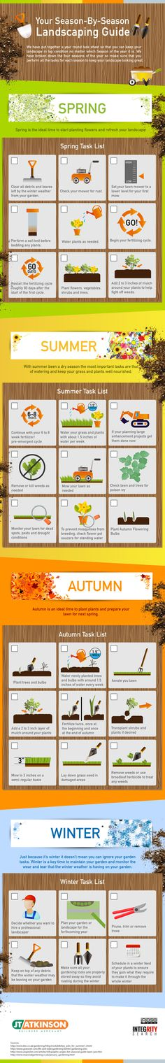 Your Season By Season Landscaping Guide #infographic #Gardeing #Home