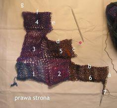 NIEDZIELA, 9 LUTEGO 2014 KURSIK.....jak połączyć plisę z okrągłym swetrem ????? Chodzi oczywiście o sweterek...
