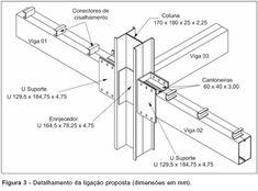 Uma viga é um elemento estrutural das edificações.A viga é geralmente usada no sistema laje-viga-pilar para transferir os esforços vertic...