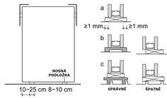 nosne-podlozky-izolacni-sklo