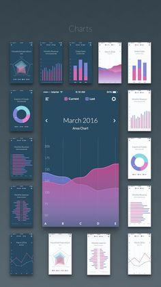 Kama - iOS UI Kit on App Design Served                                                                                                                                                                                 More