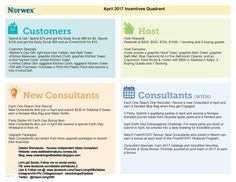 April 2017 Incentives for Customers, Hosts, New Consultants and Consultants