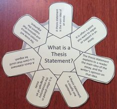 What is a Thesis Statement? free foldables and organizers