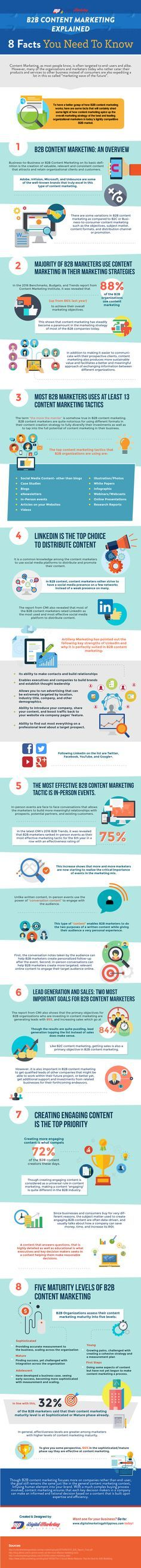 """Content Marketing, as most people know, is often targeted to end-users and alike. However, many of the organizations and marketers today who rather cater their products and services to other business instead of consumers are also expediting a lot in this so called """"marketing wave of the future""""."""