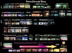 Dice Tsutsumi: color script and explanation from Horton Hears a Who