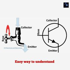 electronic engineering projects us to gain more Knowledge about Electrical and Electronics Engineering . cs_electrical_and_electronics . Electronics Projects, Hobby Electronics, Electronic Circuit Projects, Electrical Projects, Electronics Components, Electronic Engineering, Electrical Engineering, Electronics Gadgets, Electrical Wiring