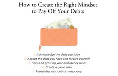How to Create the Right Mindset to Pay Off Your Debts // finances // financially wise women // Brittney Castro