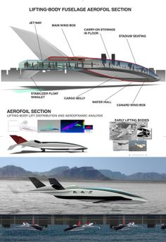 (2012) Redesign of a Commercial Aircraft for 2030 on Industrial Design Served