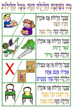 """Ma Nishtana Poster (P-2)  To order this and other Passover materials, visit http://www.jeccmarketplace.com/pesach/ 11""""x17"""" = $1, 18""""x24"""" = $5, 24""""x36"""" = $7"""